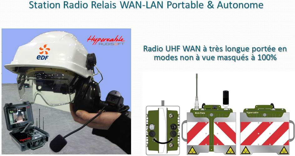 Wireless_autonomous_Wan_Lan_UHF_Super-WiFi_backbone_mesh_Repeater_&_AP